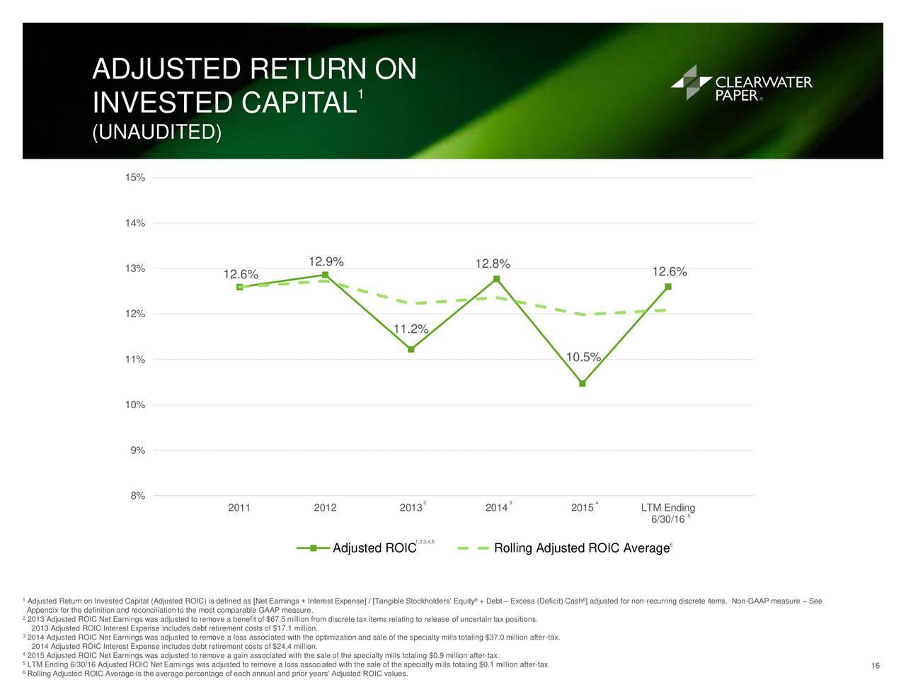 5 Best Momentum Stocks to Buy Using Driehaus Strategy - oukas.info