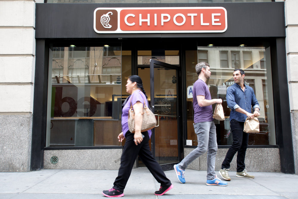 Chipotle's Decline Has Just Started  Here's Why - Chipotle