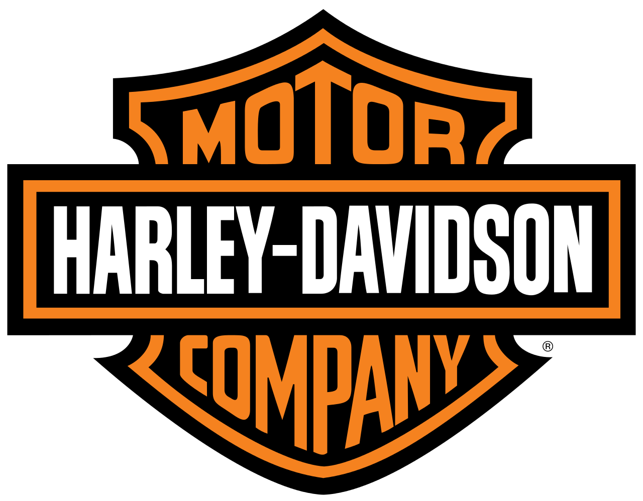 which growth rate implies the current share price of harley