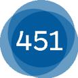 451 Research: Inorganic Growth