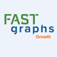 FAST Graphs Growth by Colton Carnevale