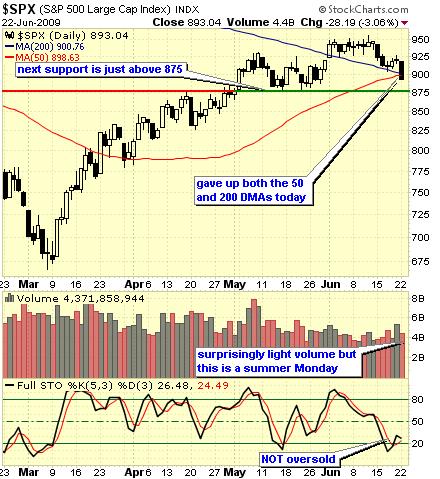 Seeking Alpha | Terry's Tips Stock Options Trading Blog