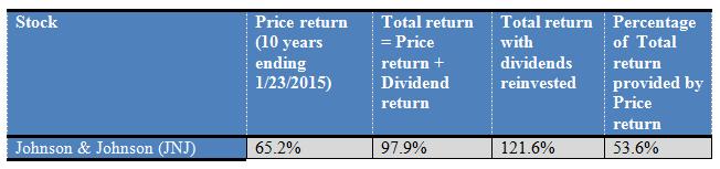 Scottrade dividend reinvestment 2021 ainv dividend reinvestment plans