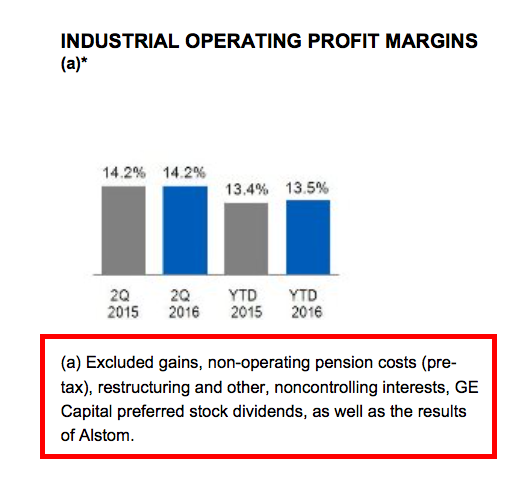 a financial analysis of general electric corporation ge Issuer: ge capital franchise finance corporation senior unsecured regular   issuer: general electric capital corporation subordinate.