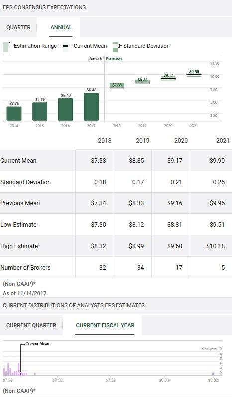 Home Depot Share Price And Dividends Boosted Home Depot
