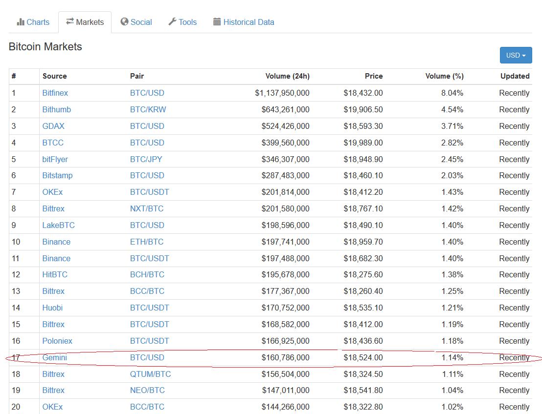 cme bitcoin futures expiration date