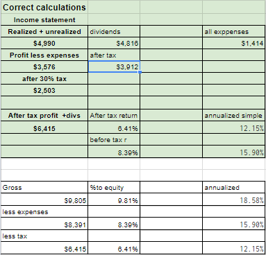 Dividend arbitrage options strategy