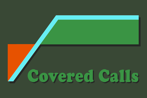 Covered call options scottrade