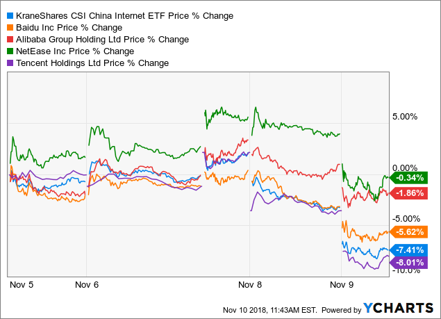 QTT Stock News and Price / Qutoutiao Inc  - Stock Price
