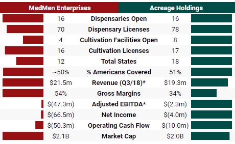 MMNFF Stock News and Price / Medmen Enterprises Inc (Canada