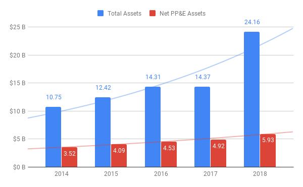 Poxel sa ipo financial adviser