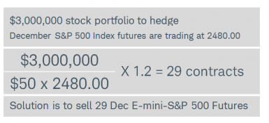 Portfolio Protection Utilizing Stock Index Futures And