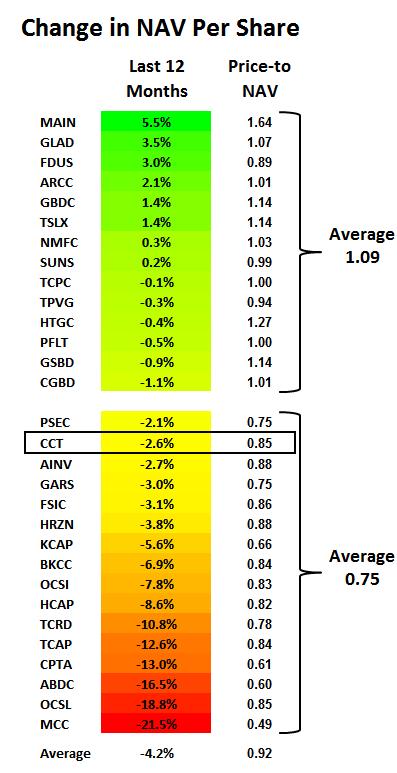WG Stock News and Price / Willbros Group, Inc  - Stock Price