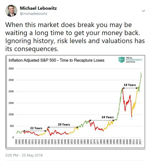 stocks for the long run pdf