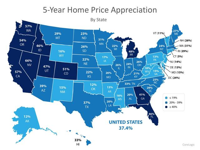Trouble Ahead For The U.S. Housing Market