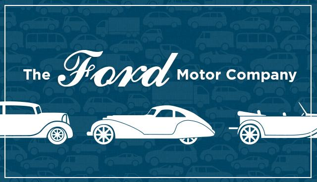 Does ford belong in your portfolio ford motor company for Ford motor company stock market