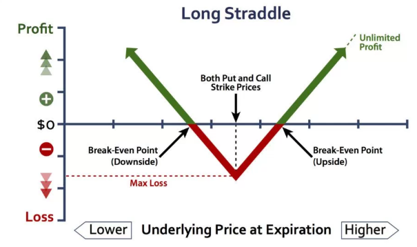 Why Weekly Options Strategies Are Powerful Around Earnings – WDS Media