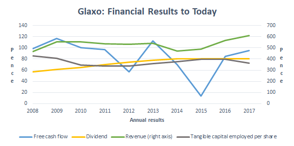My Friends Told Me About You / Guide gsk share price news today