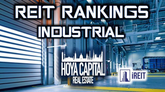 Industrial REITs: We Love Logistics