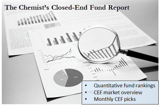 The Chemist's Closed-End Fund Report November 2019: Complacency Reigns