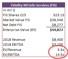 Fidelity national information services ipo