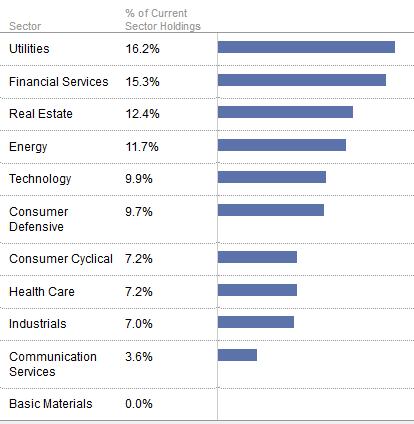 MMM Stock Financials - (88579Y101) (US88579Y1010) - Stock