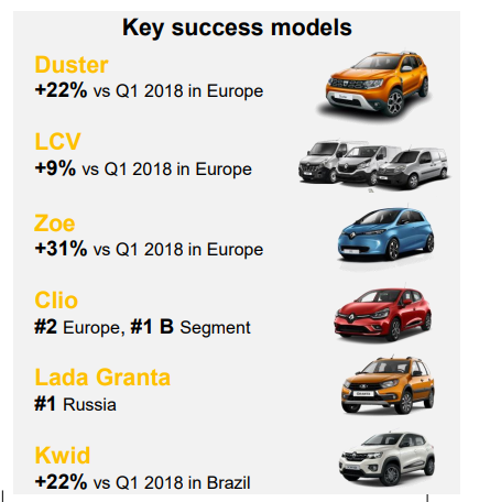 Renault - Why I Just Doubled Down