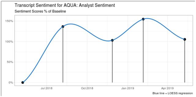 Evoqua Acquires ATG UV Technology For Water Disinfection Tech