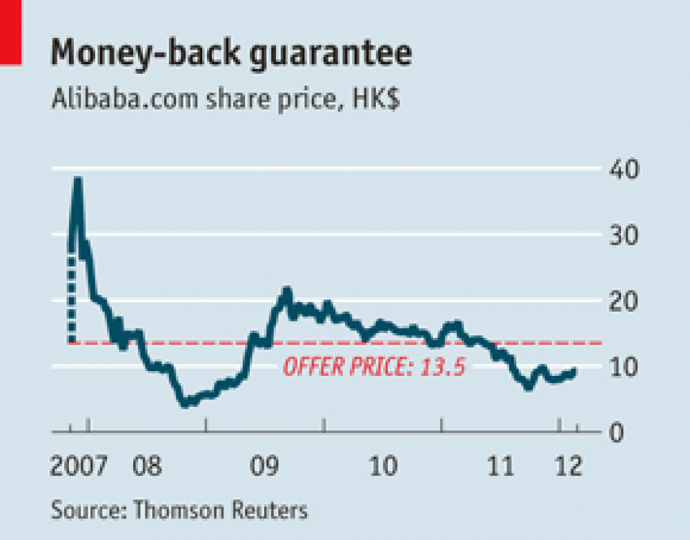 What Alibaba S Second Hk Listing Means Nyse Baba Seeking Alpha