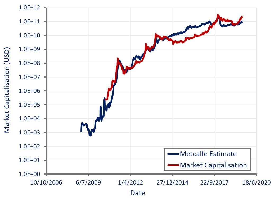 1 grafic bitcoin în dolari recenzii anyoption opțiuni binare recenzii