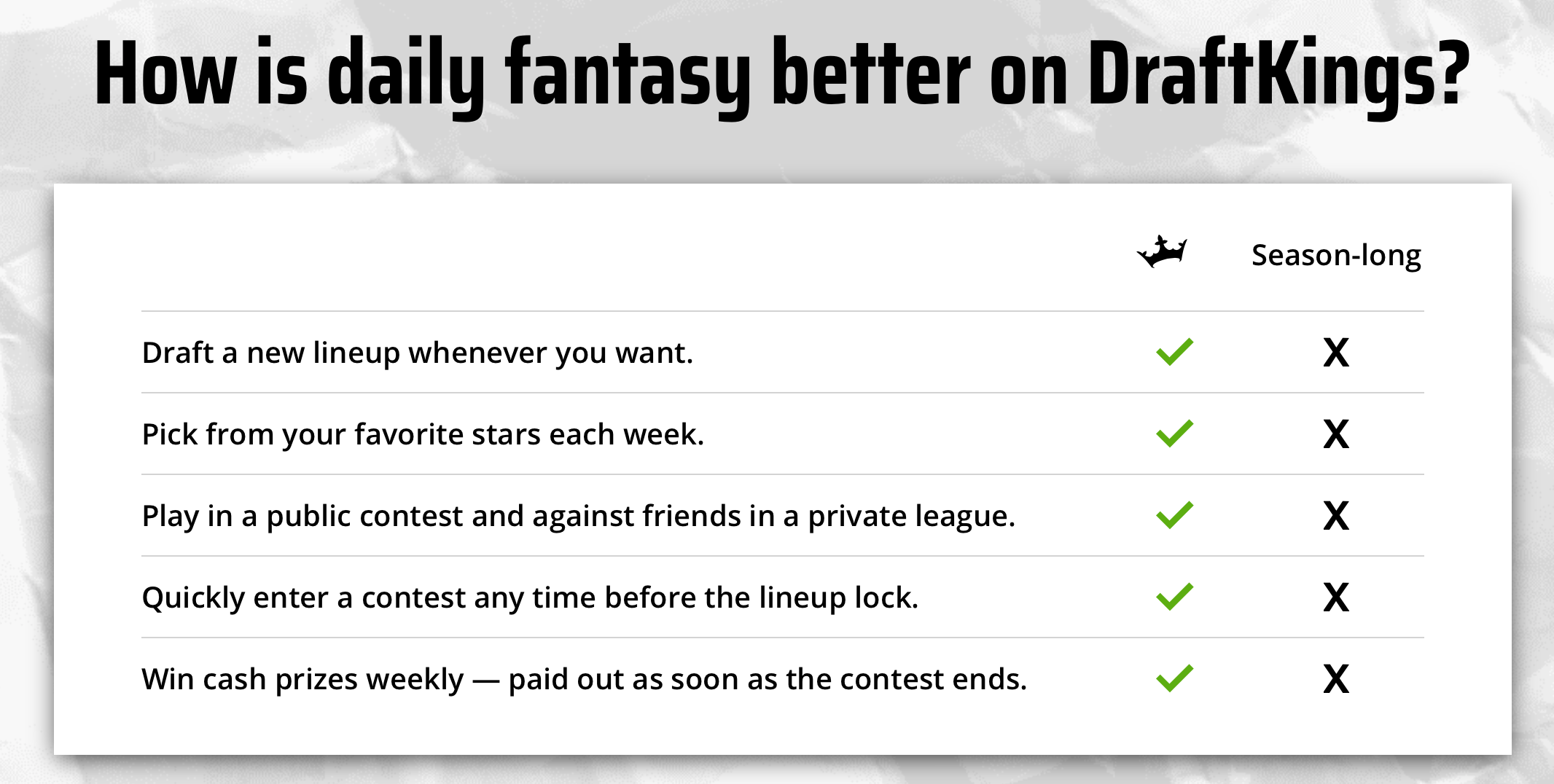 Draftkings cash out option