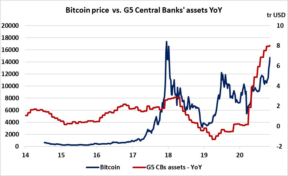 2 15 bitcoins price