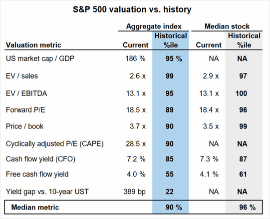This Is Today's Most Important Stock Market Indicator