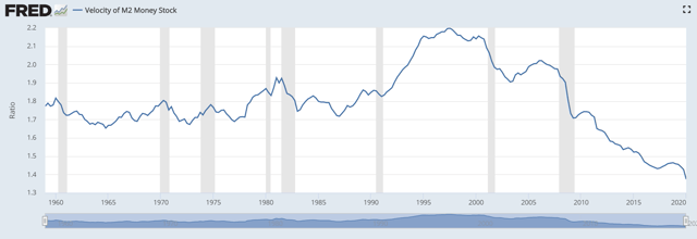 Deflation Will Give Way To Hyperinflation, And An Investment Dilemma