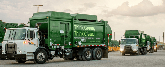 Waste Management's On Sale Due To Covid-19 (NYSE:WM)
