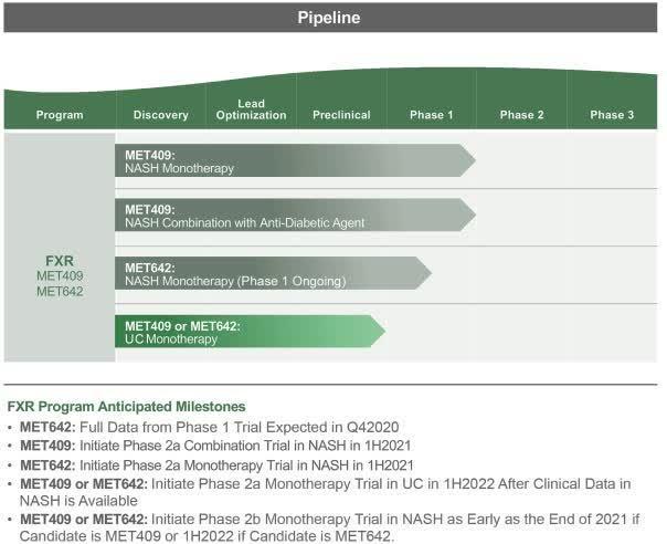 IPO Update: Metacrine Seeks $85 Million U.S. IPO