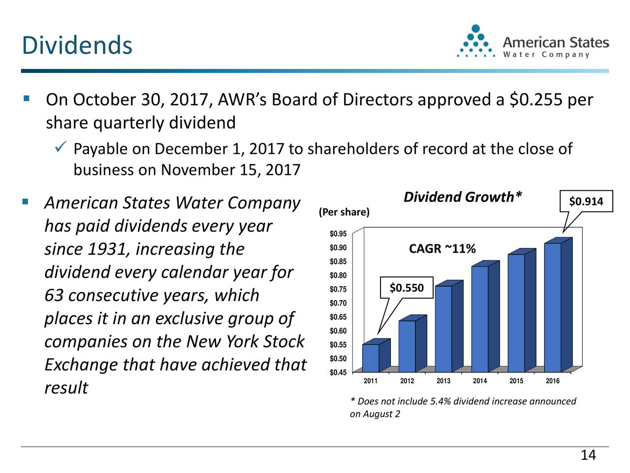 greenwood corporation has paid 60 consecutive Greenwood corporation has 71,890 shares of common stock outstanding it declares a $2 per share cash dividend on november 1 to stockholders of record on december 1 the dividend is paid on december 31.