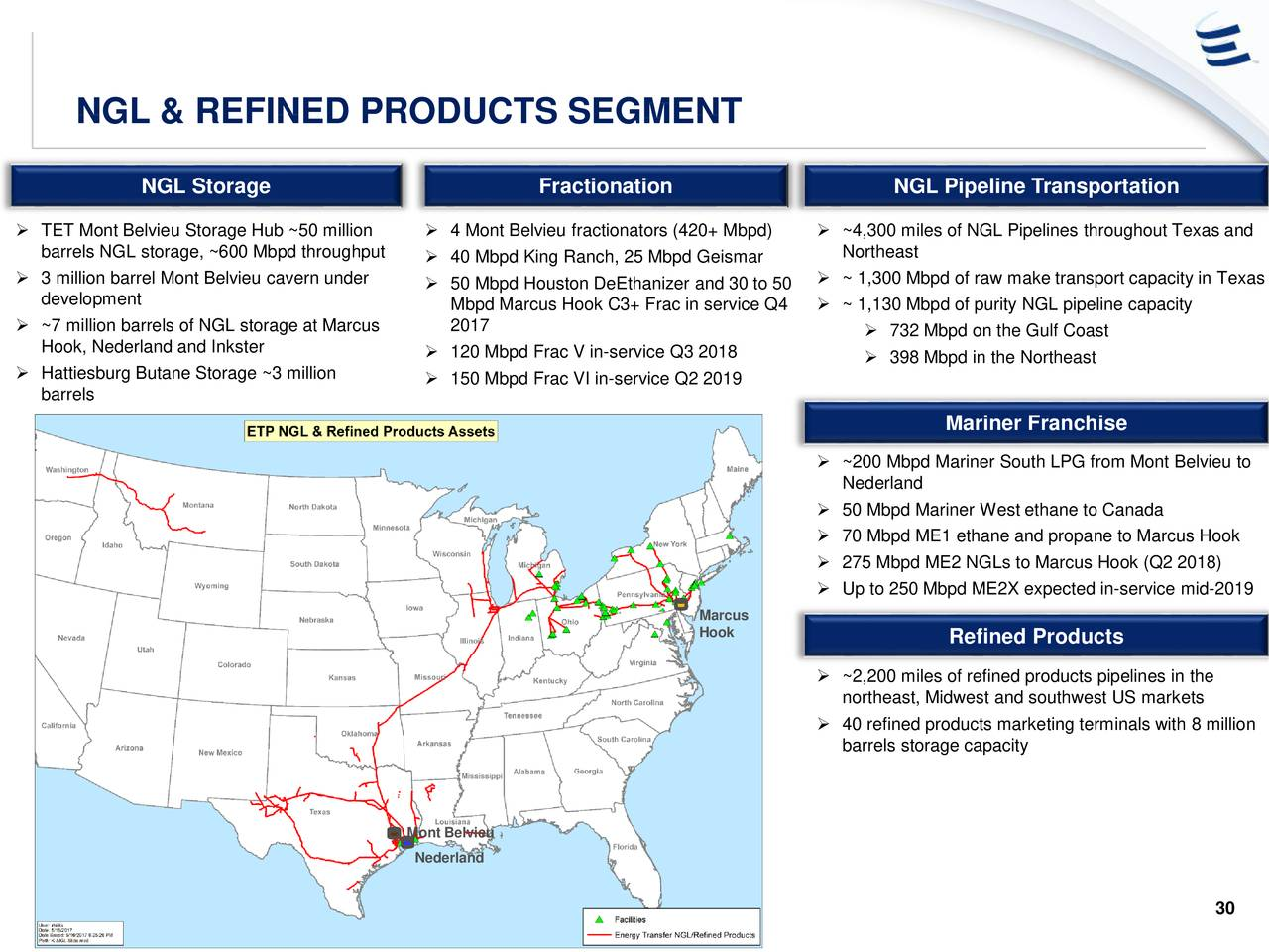 Energy Transfer Etp Presents At Morgan Stanley Utilities