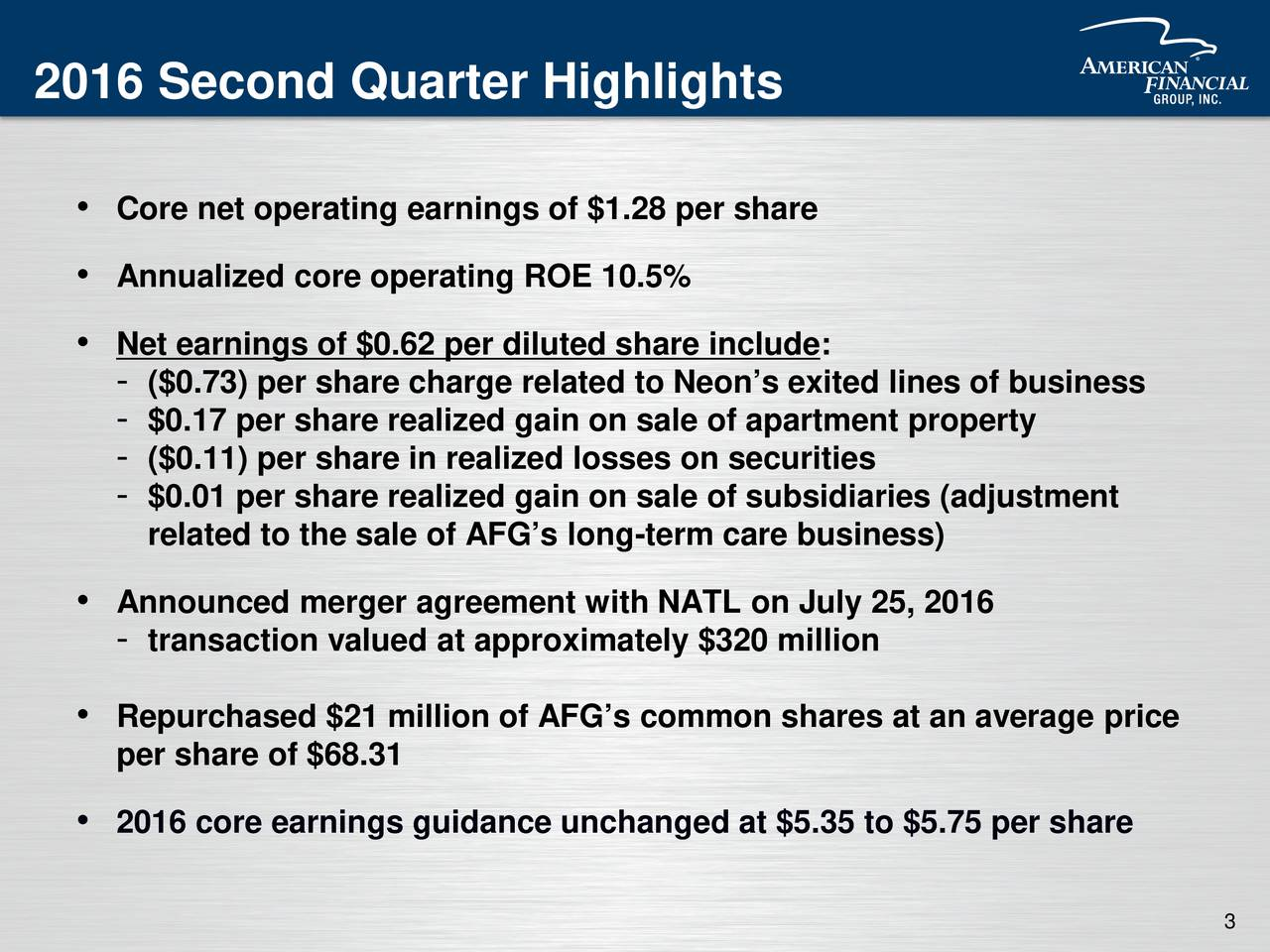 Core net operating earnings of $1.28 per share Annualized core operating ROE 10.5% Net earnings of $0.62 per diluted share include: - ($0.73) per share charge related to Neons exited lines of business - $0.17 per share realized gain on sale of apartment property - ($0.11) per share in realized losses on securities - $0.01 per share realized gain on sale of subsidiaries (adjustment related to the sale of AFGs long-term care business) Announced merger agreement with NATL on July 25, 2016 - transaction valued at approximately $320 million Repurchased $21 million of AFGs common shares at an average price per share of $68.31 2016 core earnings guidance unchanged at$5.35 to $5.75 per share 3
