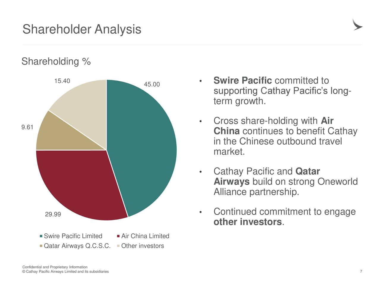 market analysis of cathay pacific airlines Cathay pacific airways limited and its subsidiaries  shareholder analysis   market • cathay pacific and qatar airways build on strong.