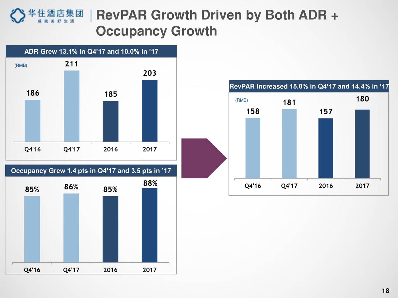 the growth of adr in nigeria Lately legal theory has assimilated many economic concepts both economists and jurists have realised that economic growth and legal development grow hand in hand in a country like india, growth of alternative dispute resolution mechanism becomes imperative because of the large economic.