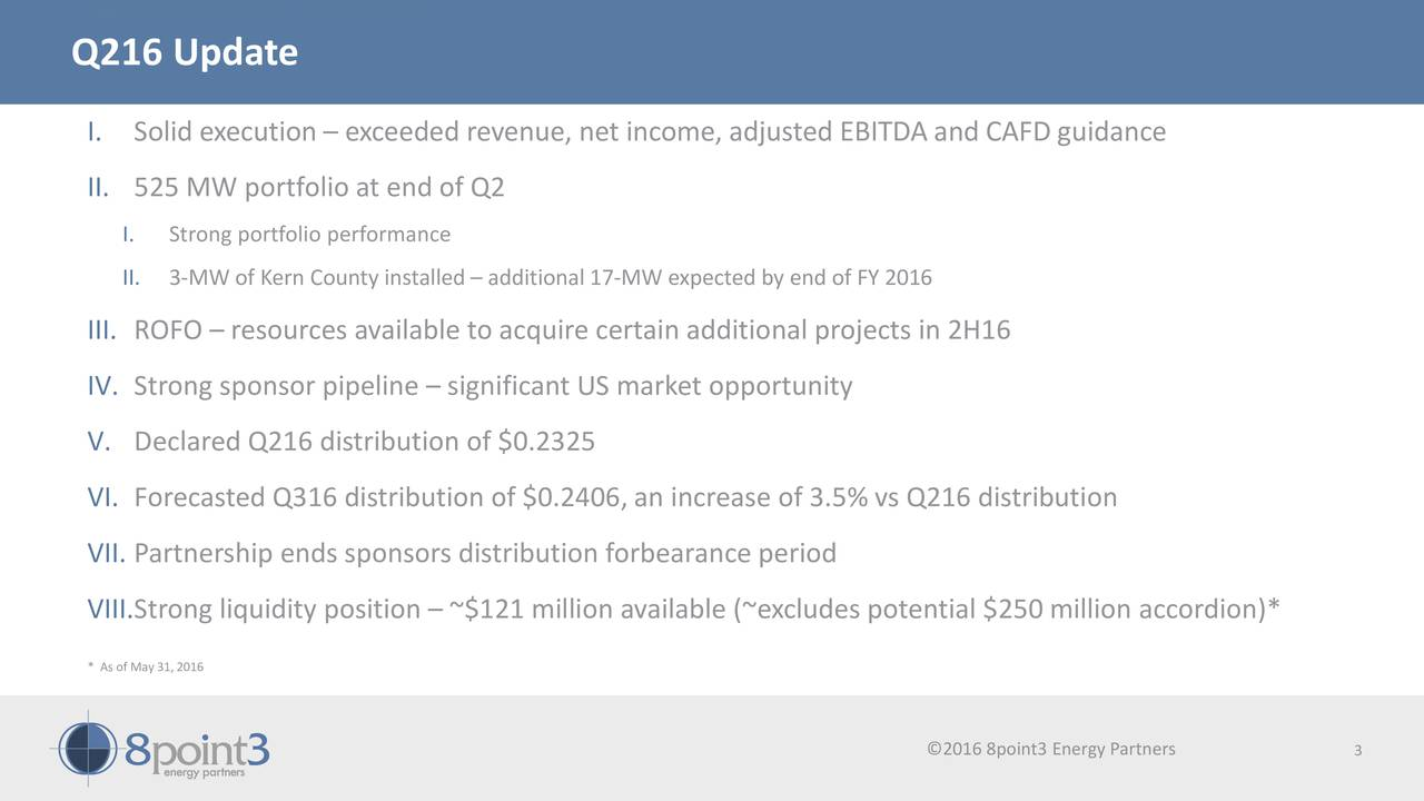 Q216 Update I. Solid execution  exceeded revenue, net income, adjusted EBITDA and CAFD guidance II. 525 MW portfolio at end of Q2 I. Strong portfolio performance II. 3-MW of Kern County installed  additional 17-MW expected by end of FY 2016 III. ROFO  resources available to acquire certain additional projects in 2H16 IV. Strong sponsor pipeline  significant US market opportunity V. Declared Q216 distribution of $0.2325 VI. Forecasted Q316 distribution of $0.2406, an increase of 3.5% vs Q216 distribution VII. Partnership ends sponsors distribution forbearance period VIII.Strong liquidity position  ~$121 million available (~excludes potential $250 million accordion)* * As of May 31, 2016 CO201D8ENTiA3|EnergyP8ptnnrts3 Energy Partners 3