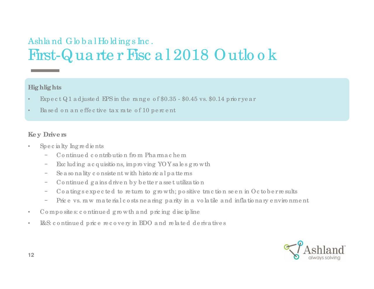 Ashland Inc. 2017 Q3 - Results