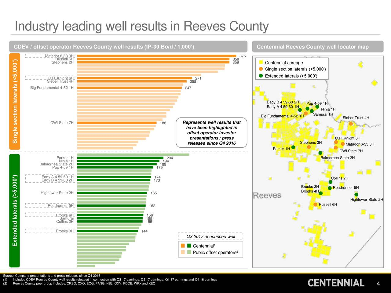 reeves county jewish singles See what it's like to live in reeves county, tx explore reviews and statistics on crime, real estate, and cost of living.