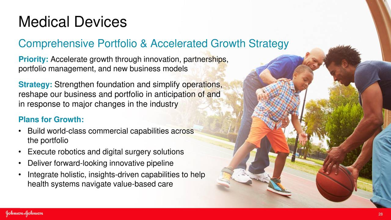 Comprehensive Portfolio & Accelerated Growth Strategy Priority: Accelerate growth through innovation, partnerships, portfolio management, and new business models Strategy: Strengthen foundation and simplify operations, reshape our business and portfolio in anticipation of and in response to major changes in the industry Plans for Growth:  Build world-class commercial capabilities across the portfolio  Execute robotics and digital surgery solutions  Deliver forward-looking innovative pipeline  Integrate holistic, insights-driven capabilities to help health systems navigate value-based care 28
