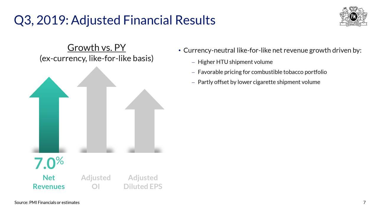 Philip Morris Stock Price...