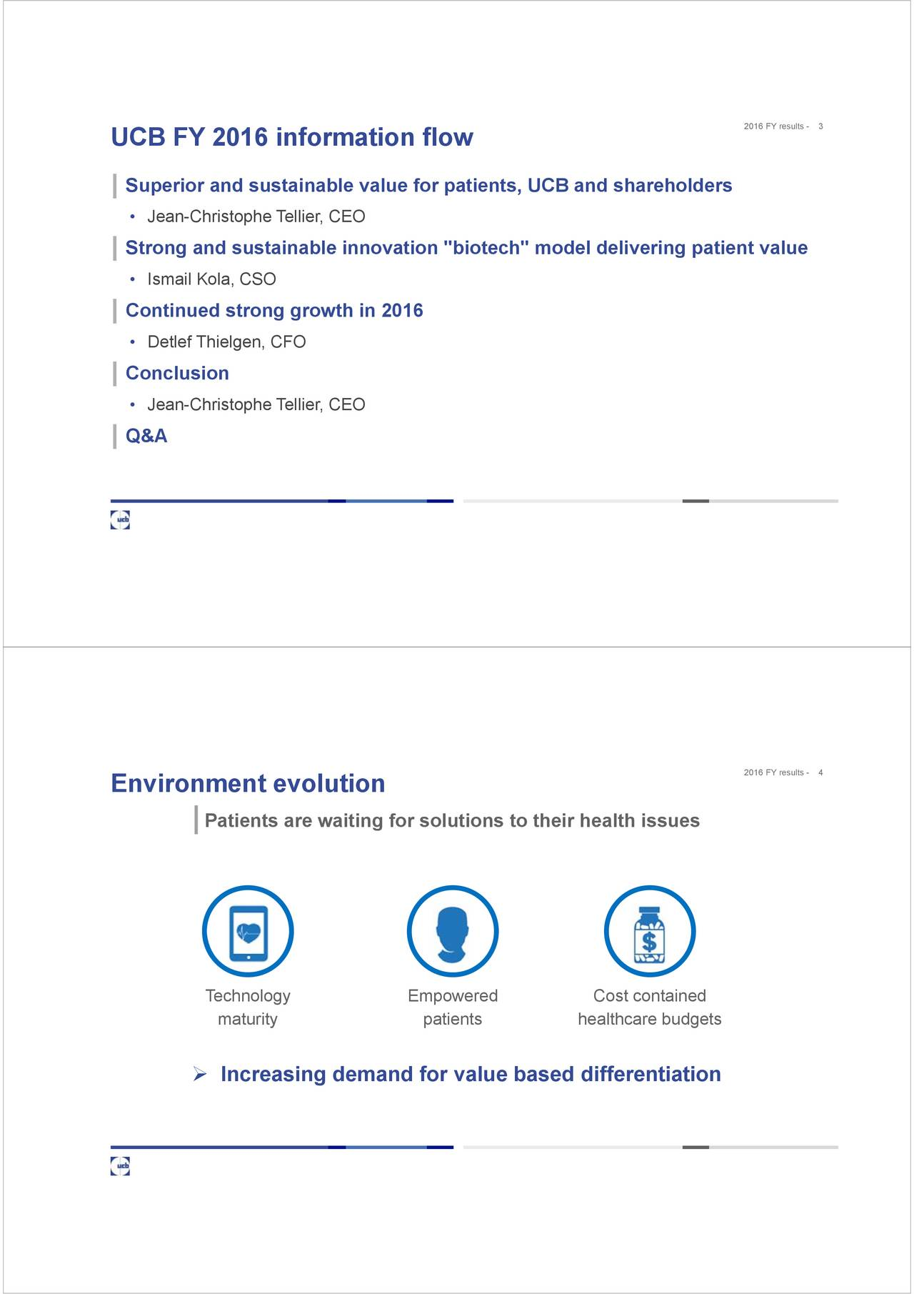 """Superior and sustainable value for patients, UCB and shareholders Jean-Christophe Tellier, CEO Strong and sustainable innovation """"biotech"""" model delivering patient value Ismail Kola, CSO Continued strong growth in 2016 Detlef Thielgen, CFO Conclusion Jean-Christophe Tellier, CEO Q&A Environment evolution 2016 FY r4sults - Patients are waiting for solutions to their health issues Technology Empowered Cost contained maturity patients healthcare budgets Increasing demand for value based differentiation"""