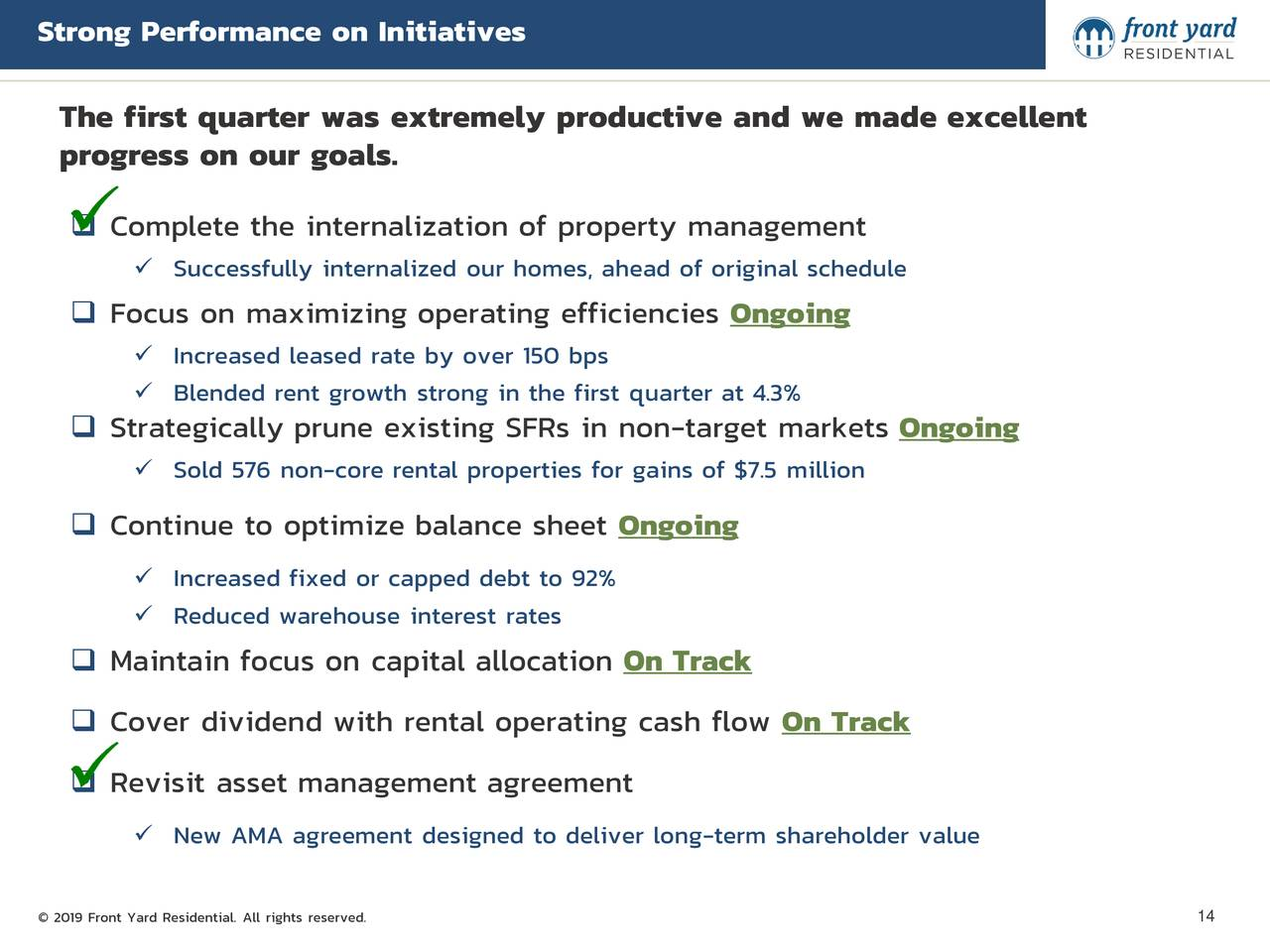 The first quarter was extremely productive and we made excellent progress on our goals.  Complete the internalization of property management  Successfully internalized our homes, ahead of original schedule  Focus on maximizing operating efficiencies Ongoing  Increased leased rate by over 150 bps  Blended rent growth strong in the first quarter at 4.3%  Strategically prune existing SFRs in non-target markets Ongoing  Sold 576 non-core rental properties for gains of $7.5 million  Continue to optimize balance sheet Ongoing  Increased fixed or capped debt to 92%  Reduced warehouse interest rates  Maintain focus on capital allocation On Track  Cover dividend with rental operating cash flow On Track  Revisit asset management agreement  New AMA agreement designed to deliver long-term shareholder value © 2019 Front Yard Residential. All rights reserved. 14