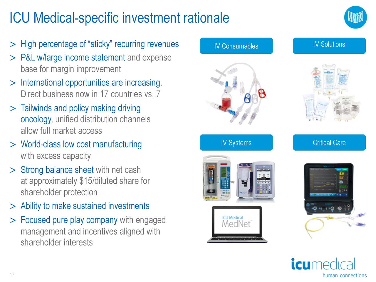 Icu Medical Icui Presents At Morgan Stanley 16th Annual