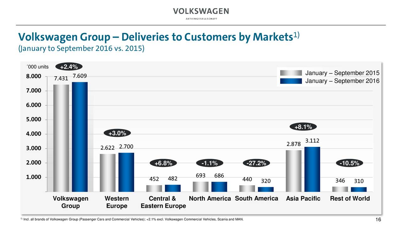 volkswagen global strategy Munich -- volkswagen group is working on a new business plan - dubbed strategy 2025 - that will focus on improving the automaker's profitably rather than on volume growth, said ceo matthias mueller strategy 2025 will be developed over the coming months and will be unveiled mid-way through next year.